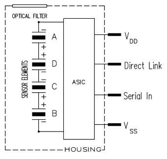 PYQ 1548 Diagram
