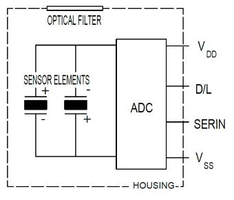 PYQ 2592 Diagram
