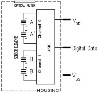 PYQ 5848 Diagram