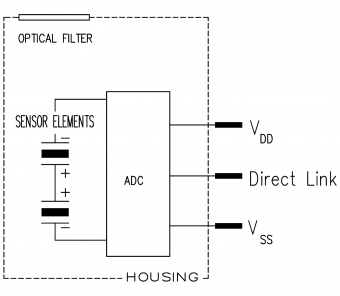 ProductPhoto_IR_PYD-1798-schematic.png