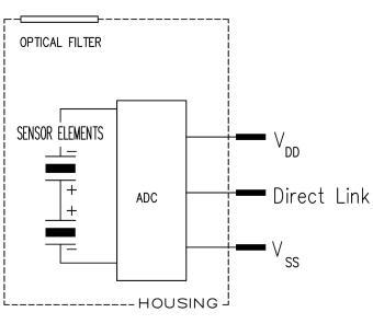 ProductPhoto_IR_PYD-5731-schematic.jpg