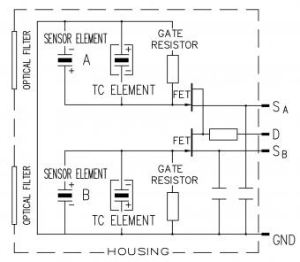 ProductPhoto_IR_PYS-3428-schematic.jpg
