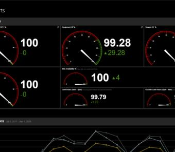 Excelitas Through-Life Support dedicated web-based management information system dashboard