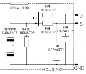 PYD1398 Housing Diagram