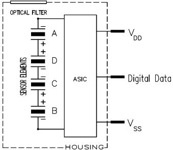 PYQ 1748 Diagram
