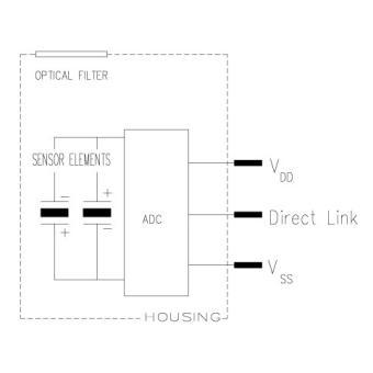 Excelitas PYD 2792 SMD Dual-Element DigiPyro wiring schematic