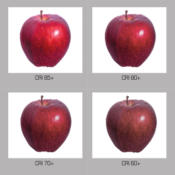 CRI Rendering indicating how well a light source reproduces colors compared to an ideal or natural light source.