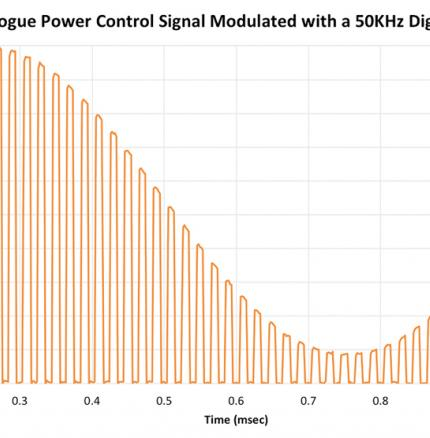 iFLEX Laser Dual-Mode Modulation example - 1KHz Analogue Power Control Signal Modulated with a 50KHz Digital Signal