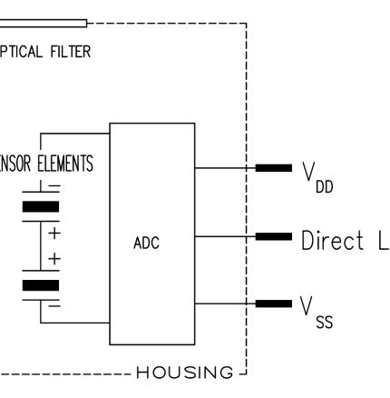 Excelitas PYD 1788/PYD 1798 Dual-Element DigiPyro Detector schematic