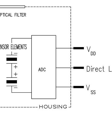 Excelitas PYD 5731 Miniature Dual-Element DigiPyro schematic