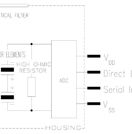 Excelitas PYD 1588/1598 Low-Power DigiPyro Series schematic